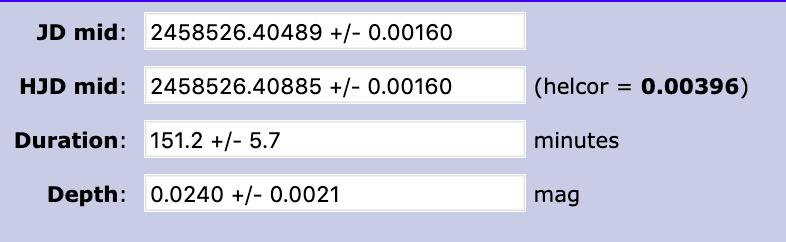 Données mesurées du transit de CoRoT-1b