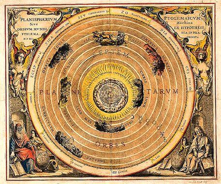 Système de Ptolémée